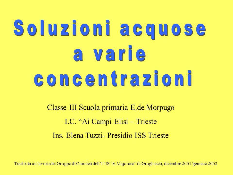 Classe III Scuola primaria E.de Morpugo I.C. Ai Campi Elisi – Trieste Ins. Elena Tuzzi- Presidio ISS Trieste Tratto da un lavoro del Gruppo di Chimica