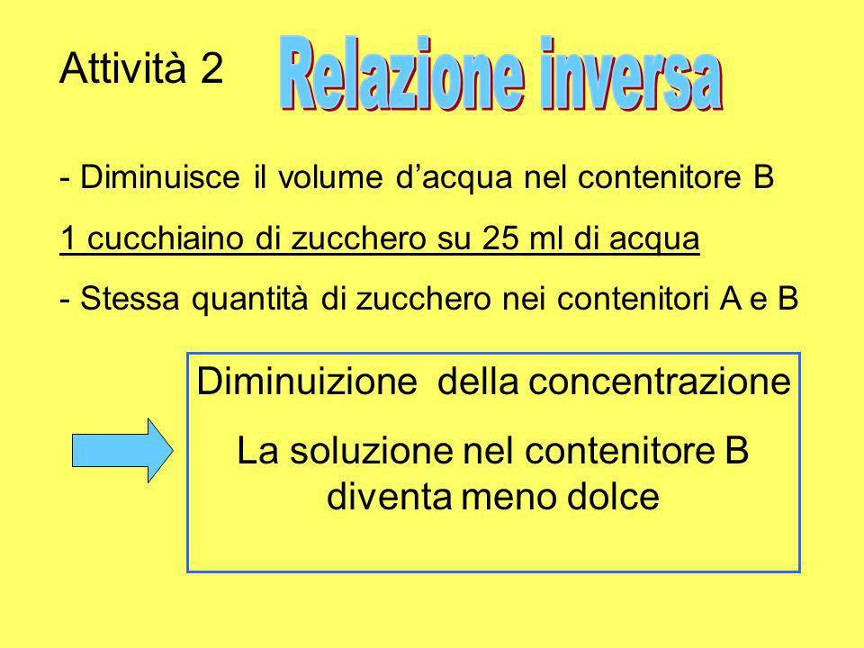 Attività 2 - Diminuisce il volume dacqua nel contenitore B 1 cucchiaino di zucchero su 25 ml di acqua - Stessa quantità di zucchero nei contenitori A
