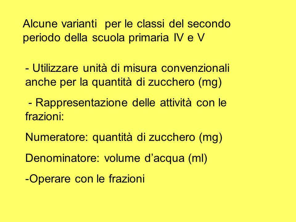 Alcune varianti per le classi del secondo periodo della scuola primaria IV e V - Utilizzare unità di misura convenzionali anche per la quantità di zuc