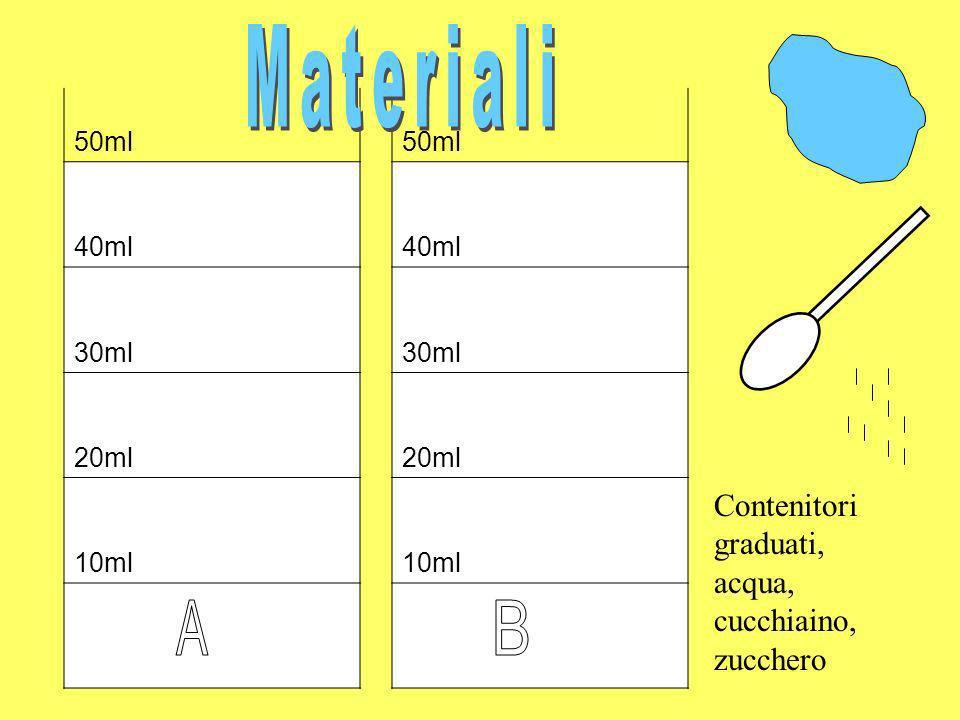 50ml 40ml 30ml 20ml 10ml 50ml 40ml 30ml 20ml 10ml Contenitori graduati, acqua, cucchiaino, zucchero