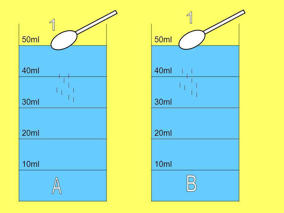 Attività 1 - Stesso volume di acqua nei contenitore A e B (50 ml) - Aumenta la quantità di zucchero nel contenitore B ( 2 cucchiaini di zucchero su 50 ml di acqua Aumento della concentrazione La soluzione nel contenitore B diventa più dolce