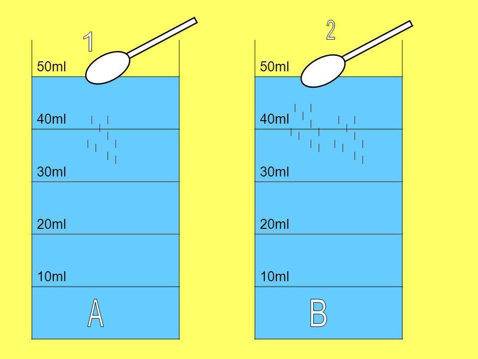 Alcuni esempi con riferimento alle precedenti attività pratiche 1-2-3: 1/50 = 1/50 (situazione iniziale) 1/50>2/50 ( attività 1) 1/50 <1/25 (attività 2) 2/50=1/25 (attività 3)