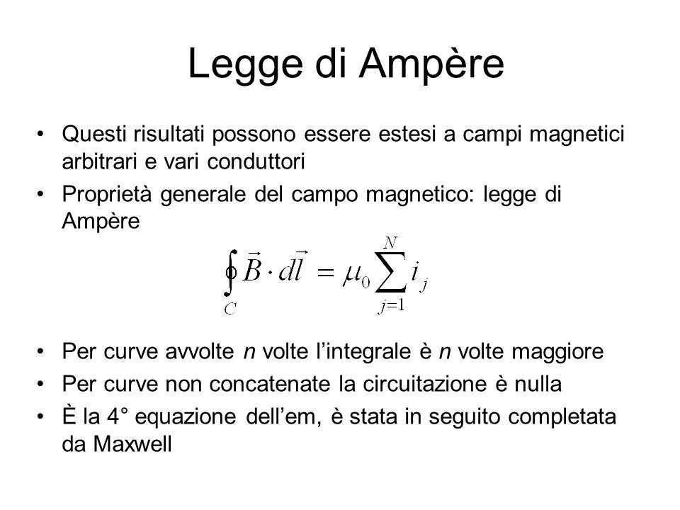 Legge di Ampère Questi risultati possono essere estesi a campi magnetici arbitrari e vari conduttori Proprietà generale del campo magnetico: legge di Ampère Per curve avvolte n volte lintegrale è n volte maggiore Per curve non concatenate la circuitazione è nulla È la 4° equazione dellem, è stata in seguito completata da Maxwell