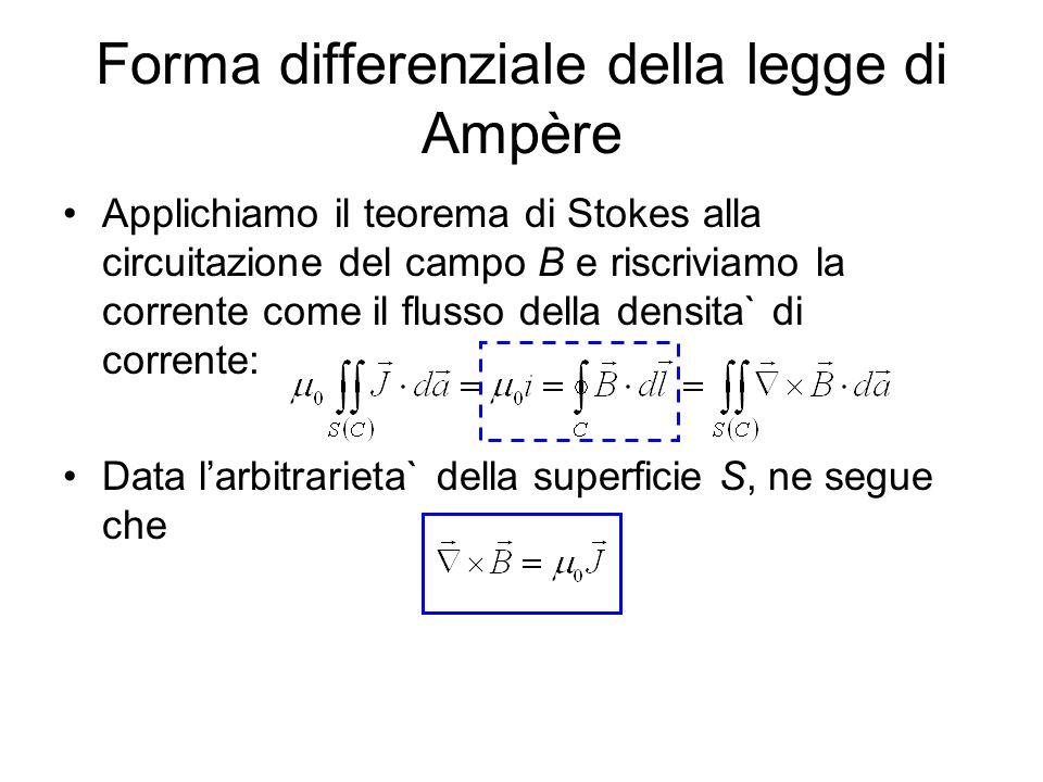 Forma differenziale della legge di Ampère Applichiamo il teorema di Stokes alla circuitazione del campo B e riscriviamo la corrente come il flusso della densita` di corrente: Data larbitrarieta` della superficie S, ne segue che