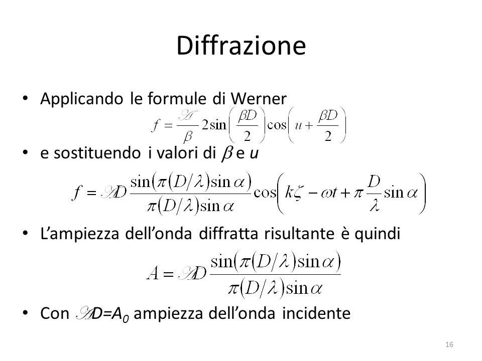 Diffrazione Applicando le formule di Werner e sostituendo i valori di e u Lampiezza dellonda diffratta risultante è quindi Con A D=A 0 ampiezza dellon