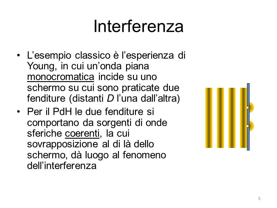 Interferenza Lesempio classico è lesperienza di Young, in cui unonda piana monocromatica incide su uno schermo su cui sono praticate due fenditure (di