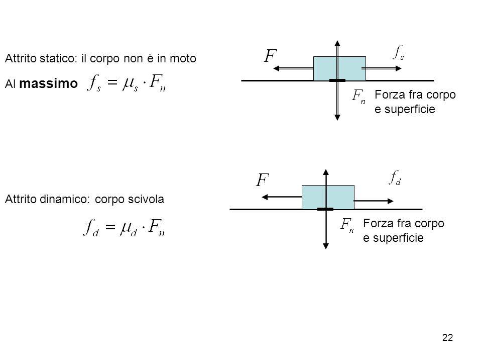22 Attrito statico: il corpo non è in moto Al massimo Forza fra corpo e superficie Attrito dinamico: corpo scivola Forza fra corpo e superficie