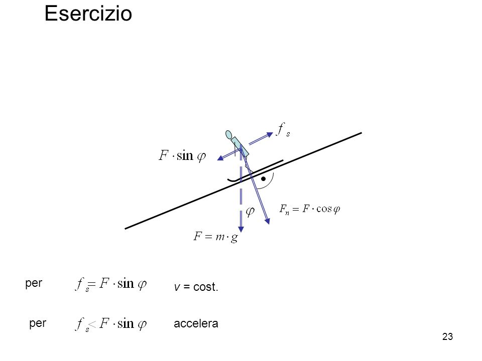 23 Esercizio per v = cost. accelera