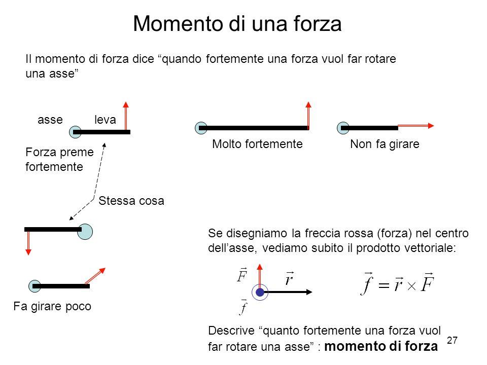 27 Momento di una forza Il momento di forza dice quando fortemente una forza vuol far rotare una asse asseleva Forza preme fortemente Stessa cosa Molt