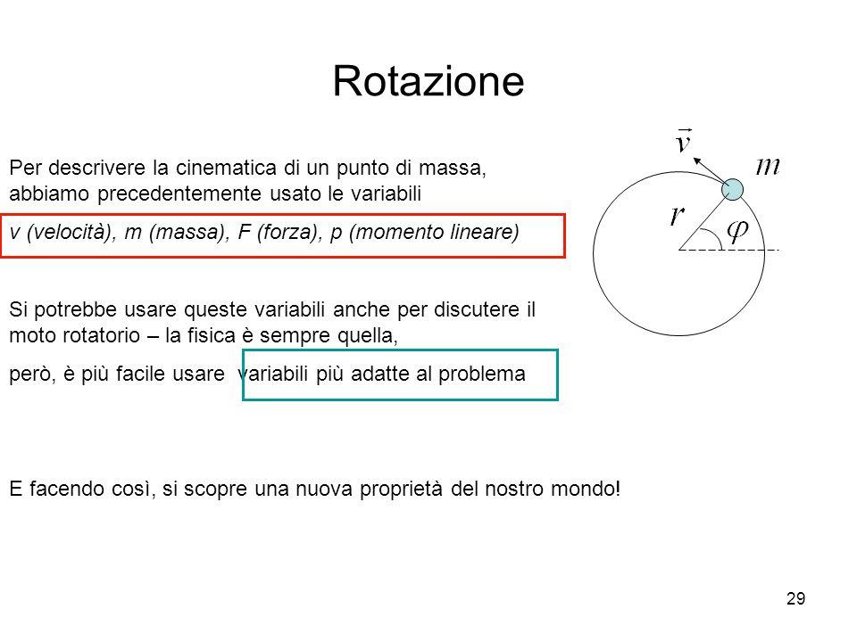 29 Rotazione Per descrivere la cinematica di un punto di massa, abbiamo precedentemente usato le variabili v (velocità), m (massa), F (forza), p (mome