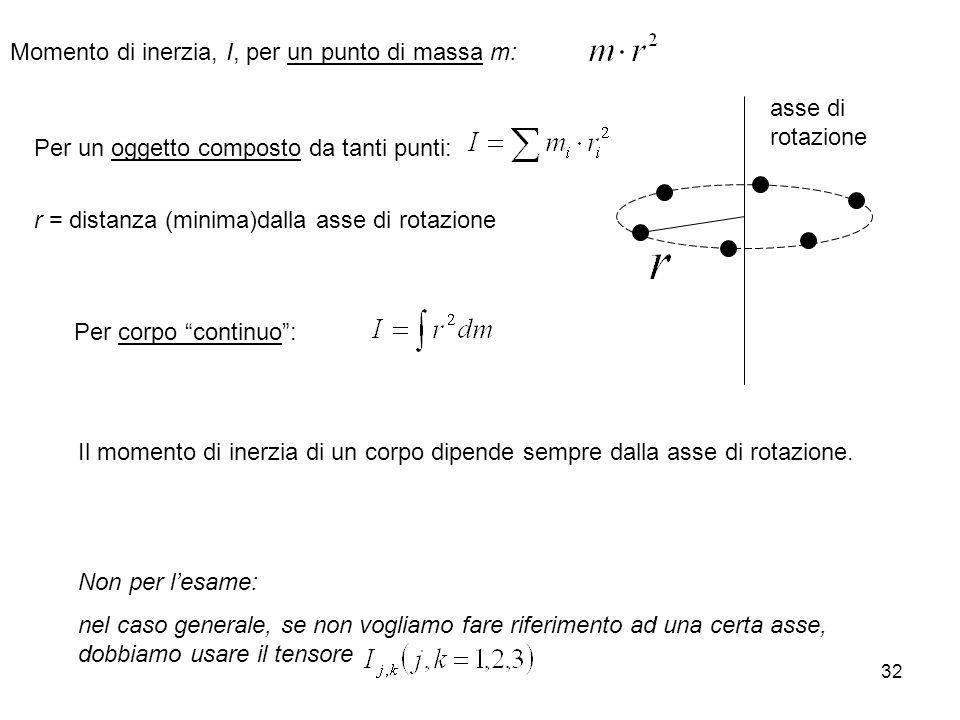 32 Momento di inerzia, I, per un punto di massa m: Per un oggetto composto da tanti punti: asse di rotazione r = distanza (minima)dalla asse di rotazi