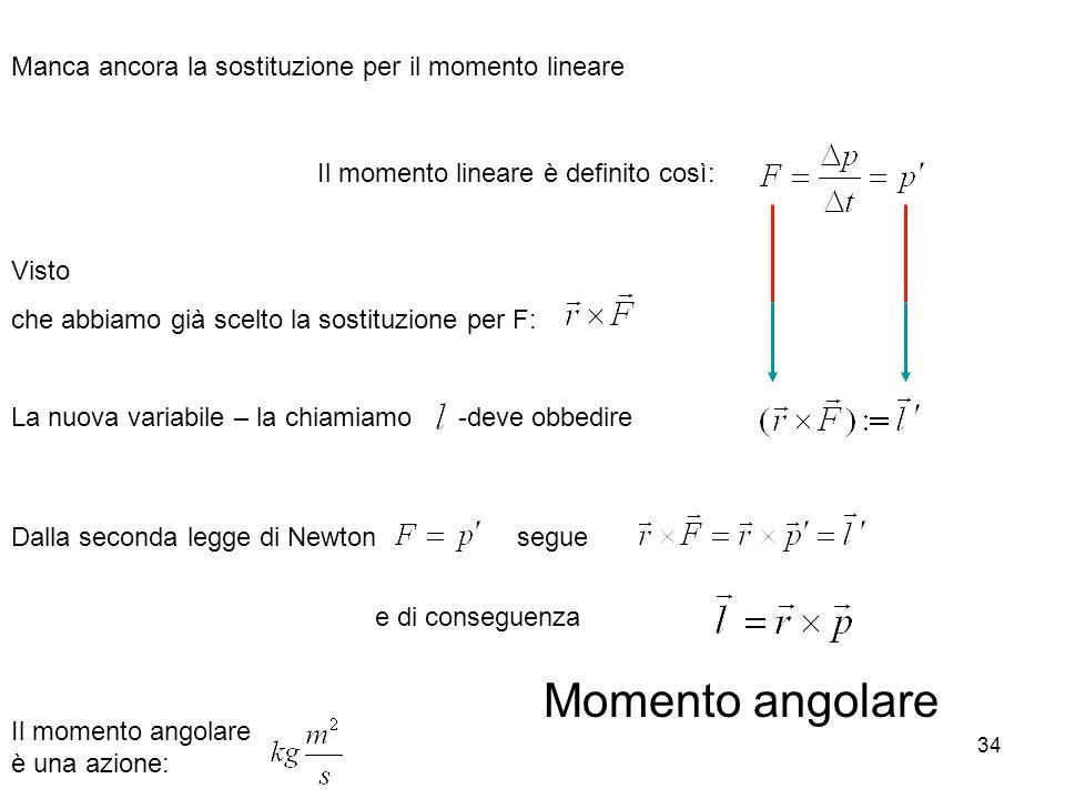 34 Momento angolare Manca ancora la sostituzione per il momento lineare Il momento lineare è definito così: Visto che abbiamo già scelto la sostituzio