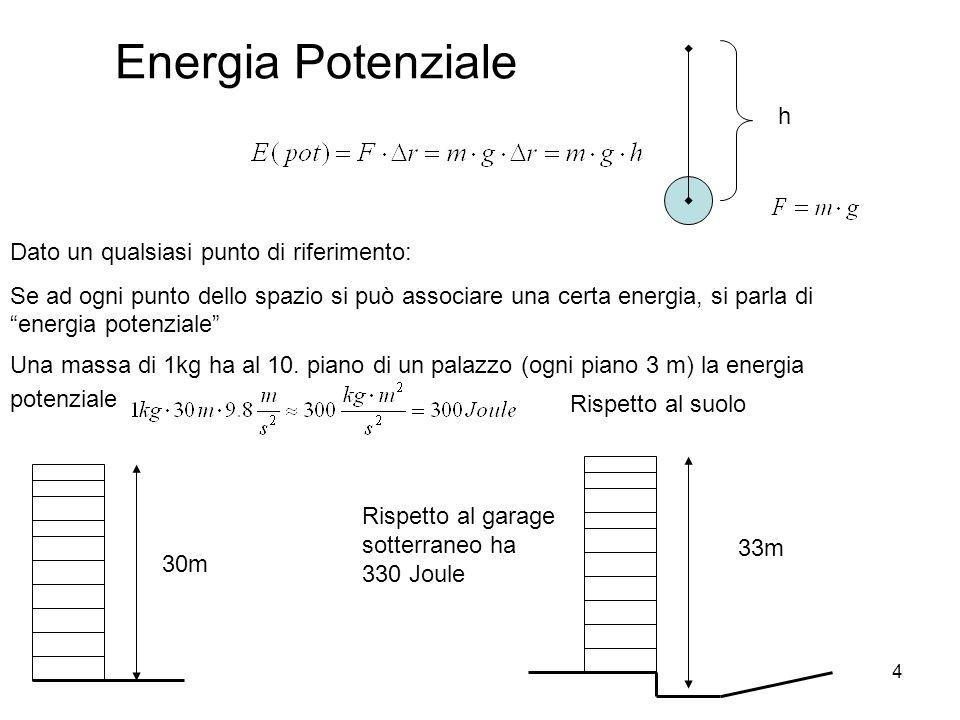 4 Energia Potenziale h Dato un qualsiasi punto di riferimento: Se ad ogni punto dello spazio si può associare una certa energia, si parla di energia p