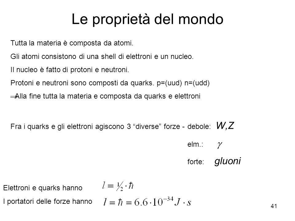 41 Le proprietà del mondo Tutta la materia è composta da atomi. Gli atomi consistono di una shell di elettroni e un nucleo. Il nucleo è fatto di proto