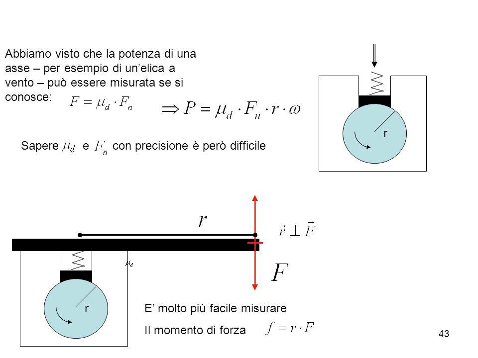 43 Abbiamo visto che la potenza di una asse – per esempio di unelica a vento – può essere misurata se si conosce: Sapere e con precisione è però diffi