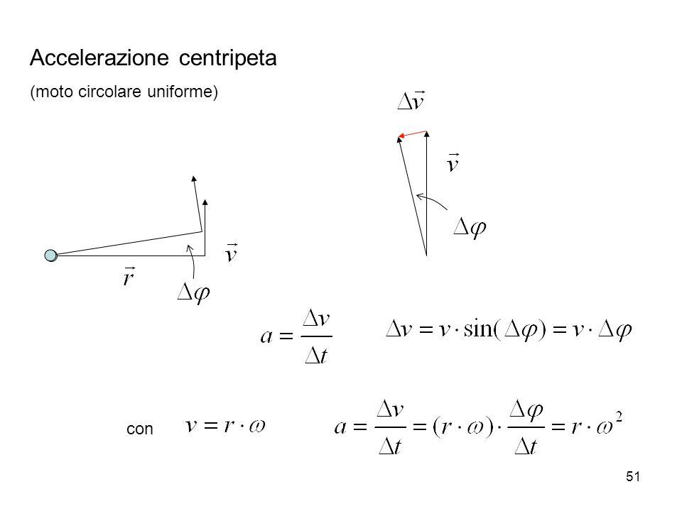 51 Accelerazione centripeta (moto circolare uniforme) con