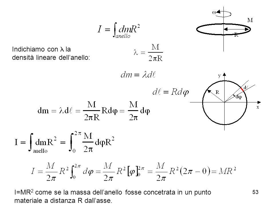 53 Indichiamo con la densità lineare dellanello: I=MR 2 come se la massa dellanello fosse concetrata in un punto materiale a distanza R dallasse.