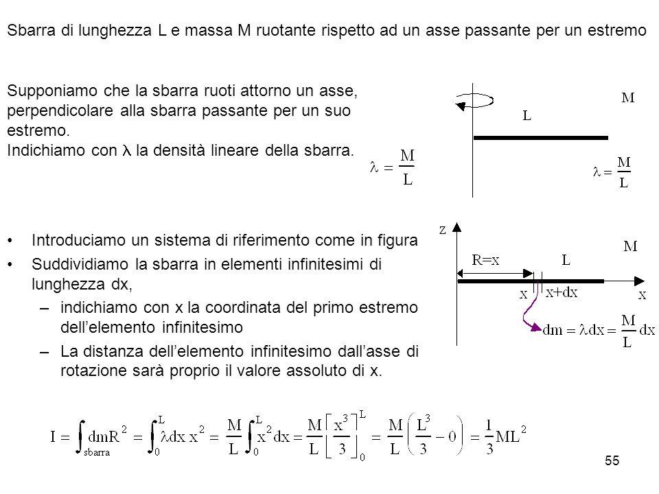 55 Introduciamo un sistema di riferimento come in figura Suddividiamo la sbarra in elementi infinitesimi di lunghezza dx, –indichiamo con x la coordin