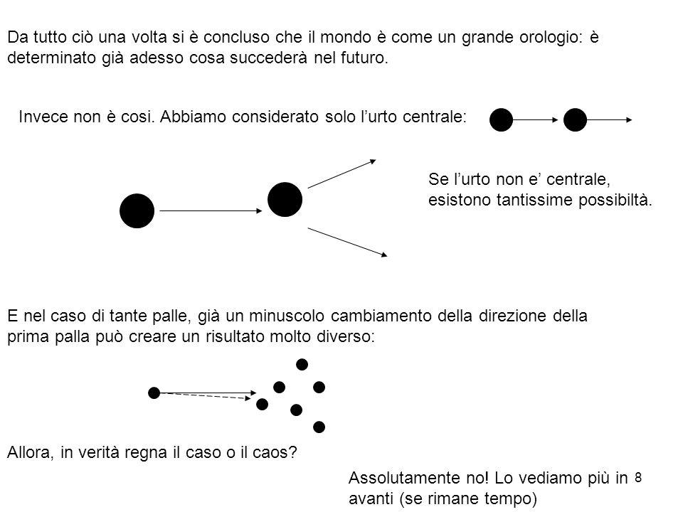 19 Il Principio della minima azione Bastano per il esame.