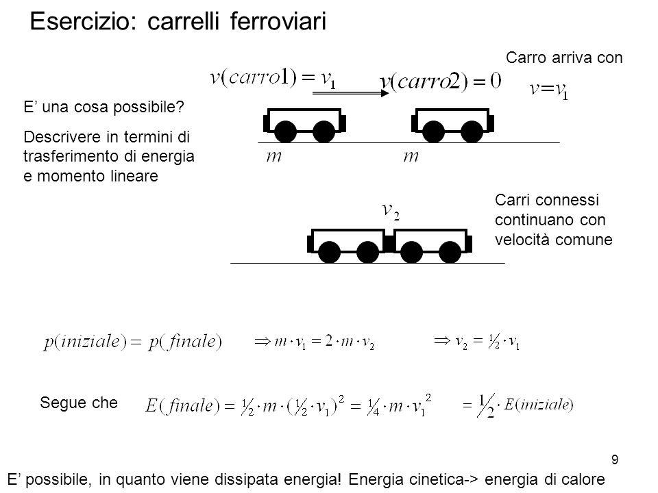 20 Si definisce : T energia cinetica, V energia potenziale L viene chiamato funzione di Lagrange Legge della minima azione : ogni processo avviene così che estremo (minimo o massimo) (*) ha la dimensione di una azione := (*) Non per lesame