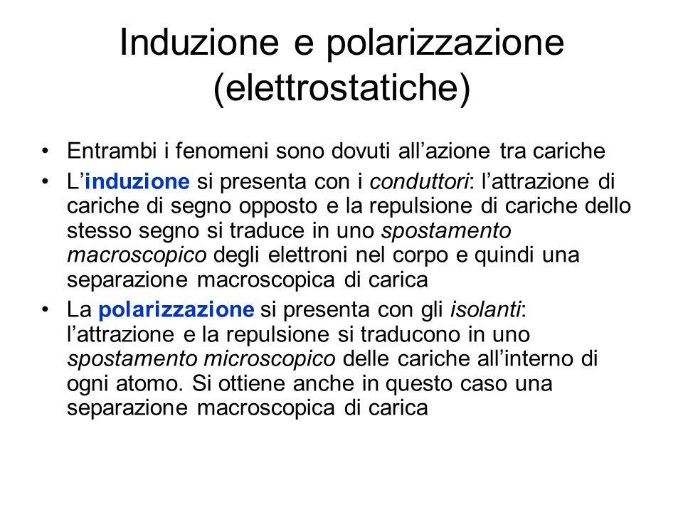 Induzione e polarizzazione (elettrostatiche) Entrambi i fenomeni sono dovuti allazione tra cariche Linduzione si presenta con i conduttori: lattrazion