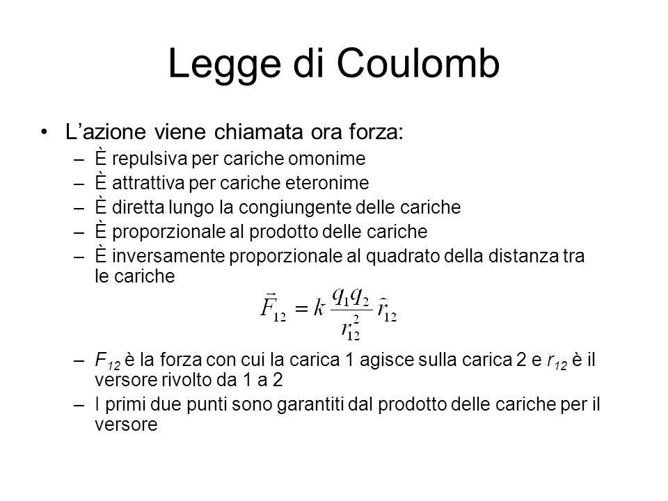Legge di Coulomb Lazione viene chiamata ora forza: –È repulsiva per cariche omonime –È attrattiva per cariche eteronime –È diretta lungo la congiungen
