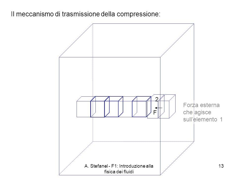A. Stefanel - F1: Introduzione alla fisica dei fluidi 13 Il meccanismo di trasmissione della compressione: Forza esterna che agisce sullelemento 1 2 F