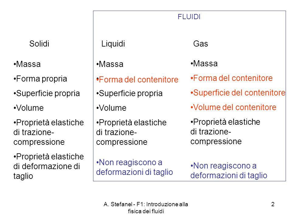A. Stefanel - F1: Introduzione alla fisica dei fluidi 2 Solidi Liquidi Gas Massa Forma propria Superficie propria Volume Proprietà elastiche di trazio