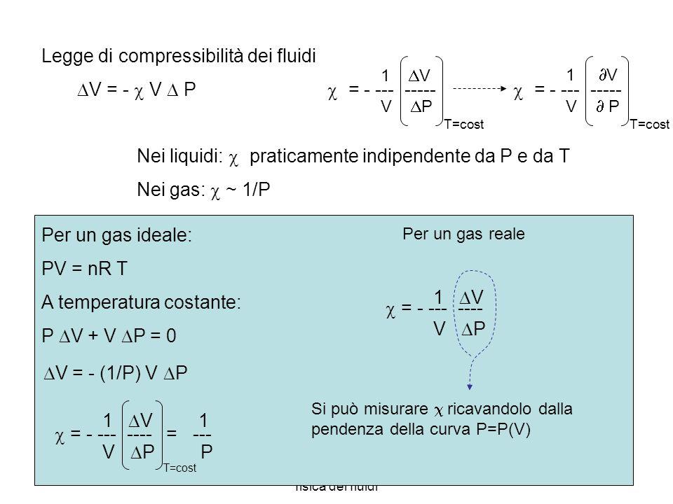 A. Stefanel - F1: Introduzione alla fisica dei fluidi 22 Legge di compressibilità dei fluidi V = - V P Nei liquidi: praticamente indipendente da P e d