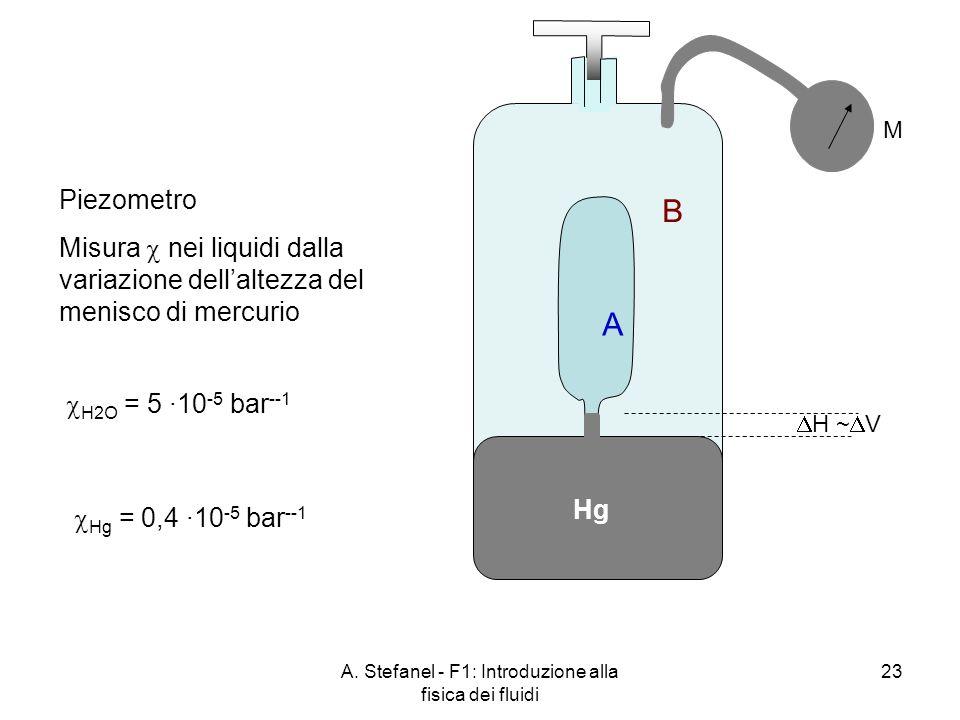 A. Stefanel - F1: Introduzione alla fisica dei fluidi 23 Hg M Piezometro Misura nei liquidi dalla variazione dellaltezza del menisco di mercurio Hg =