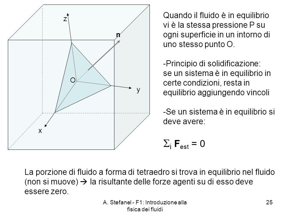 A. Stefanel - F1: Introduzione alla fisica dei fluidi 25 n x y z Quando il fluido è in equilibrio vi è la stessa pressione P su ogni superficie in un