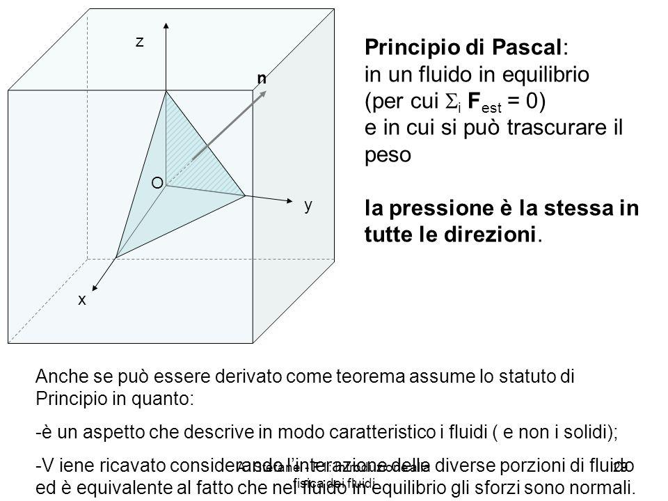 A. Stefanel - F1: Introduzione alla fisica dei fluidi 29 n x y z Principio di Pascal: in un fluido in equilibrio (per cui i F est = 0) e in cui si può