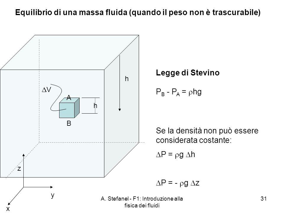 A. Stefanel - F1: Introduzione alla fisica dei fluidi 31 x y z ABAB Equilibrio di una massa fluida (quando il peso non è trascurabile) V h Legge di St