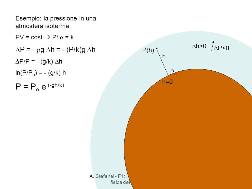 A. Stefanel - F1: Introduzione alla fisica dei fluidi 32 Esempio: la pressione in una atmosfera isoterma. PV = cost P/ = k P = - g h = - (P/k)g h P/P