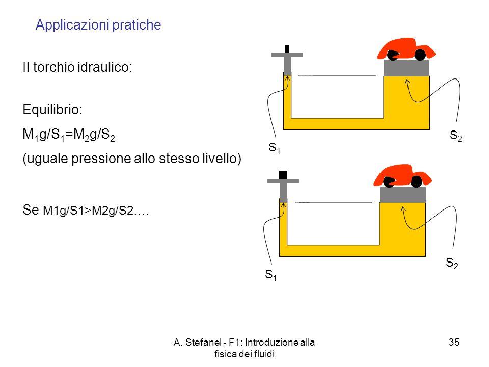A. Stefanel - F1: Introduzione alla fisica dei fluidi 35 Applicazioni pratiche Il torchio idraulico: S1S1 S2S2 Equilibrio: M 1 g/S 1 =M 2 g/S 2 (ugual