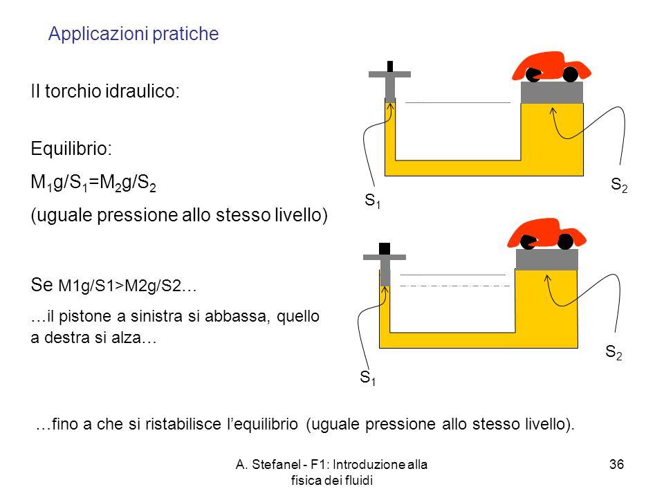 A. Stefanel - F1: Introduzione alla fisica dei fluidi 36 Il torchio idraulico: S1S1 S2S2 Equilibrio: M 1 g/S 1 =M 2 g/S 2 (uguale pressione allo stess