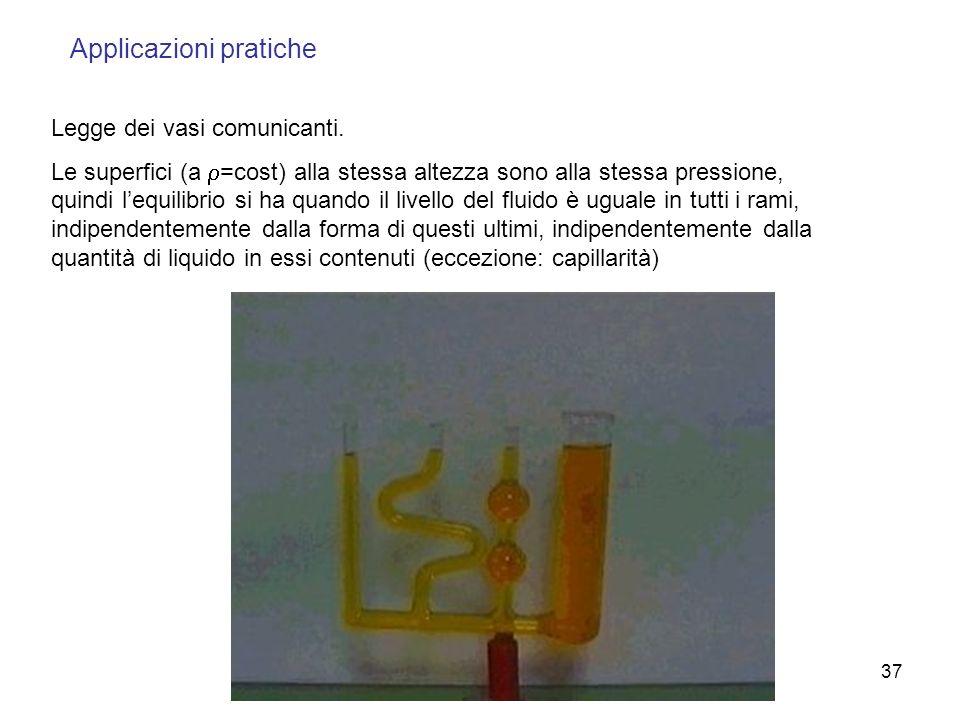 A. Stefanel - F1: Introduzione alla fisica dei fluidi 37 Legge dei vasi comunicanti. Le superfici (a =cost) alla stessa altezza sono alla stessa press