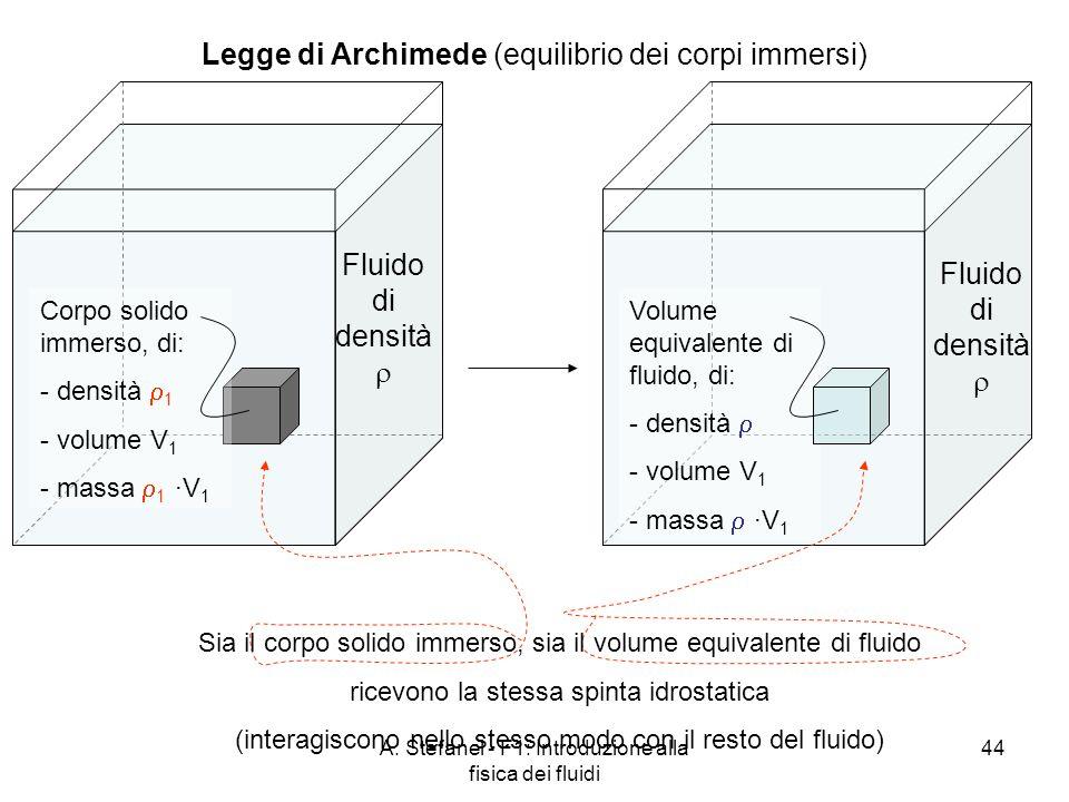 A. Stefanel - F1: Introduzione alla fisica dei fluidi 44 Corpo solido immerso, di: - densità 1 - volume V 1 - massa 1 ·V 1 Legge di Archimede (equilib