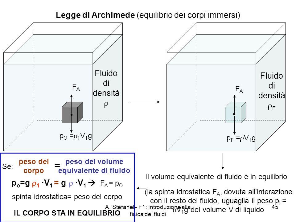 A. Stefanel - F1: Introduzione alla fisica dei fluidi 45 Legge di Archimede (equilibrio dei corpi immersi) Fluido di densità Fluido di densità F Il vo