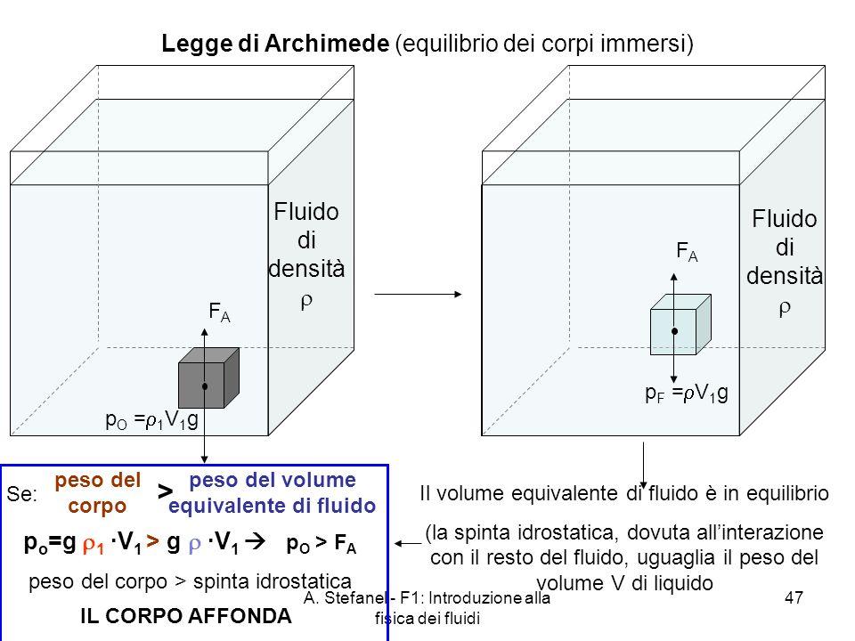 A. Stefanel - F1: Introduzione alla fisica dei fluidi 47 Legge di Archimede (equilibrio dei corpi immersi) Fluido di densità Il volume equivalente di