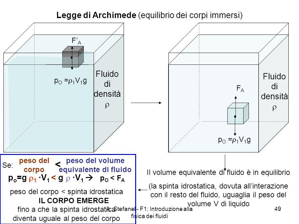 A. Stefanel - F1: Introduzione alla fisica dei fluidi 49 Legge di Archimede (equilibrio dei corpi immersi) Fluido di densità Il volume equivalente di