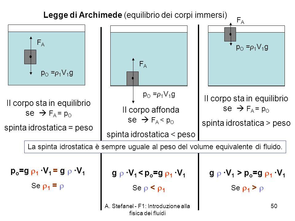 A. Stefanel - F1: Introduzione alla fisica dei fluidi 50 Legge di Archimede (equilibrio dei corpi immersi) Il corpo sta in equilibrio se F A = p O spi