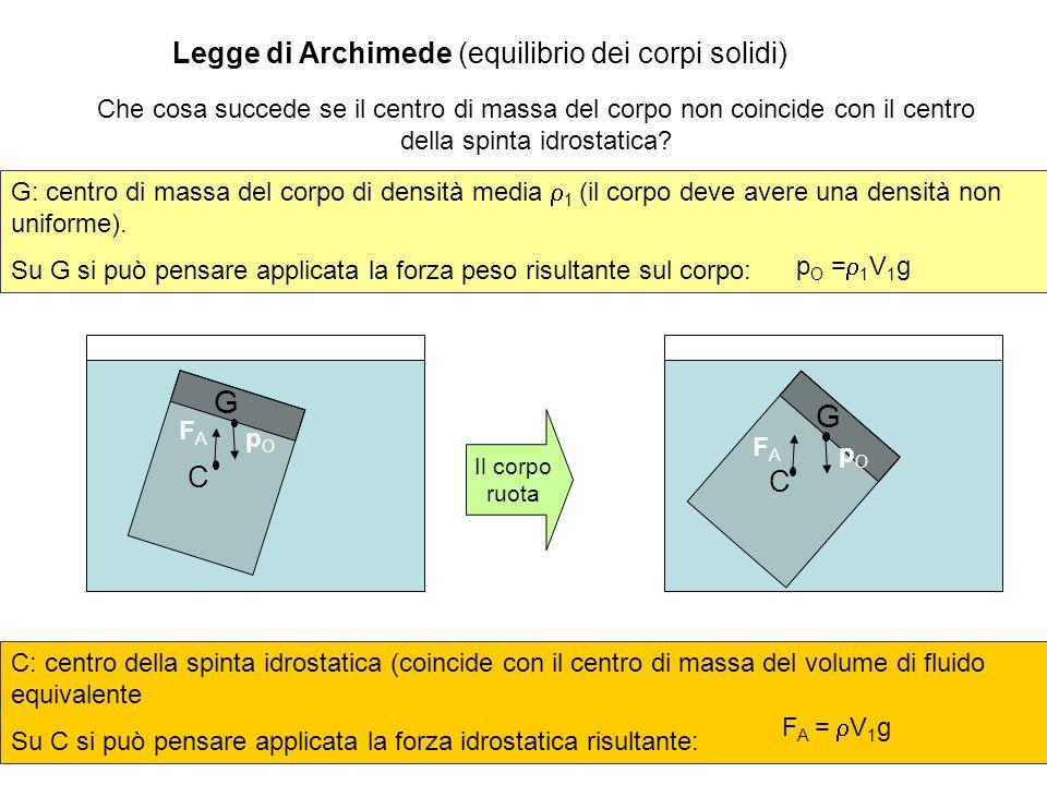 A. Stefanel - F1: Introduzione alla fisica dei fluidi 51 Legge di Archimede (equilibrio dei corpi solidi) Che cosa succede se il centro di massa del c