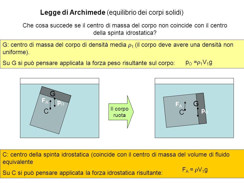A. Stefanel - F1: Introduzione alla fisica dei fluidi 52 Legge di Archimede (equilibrio dei corpi solidi) Che cosa succede se il centro di massa del c