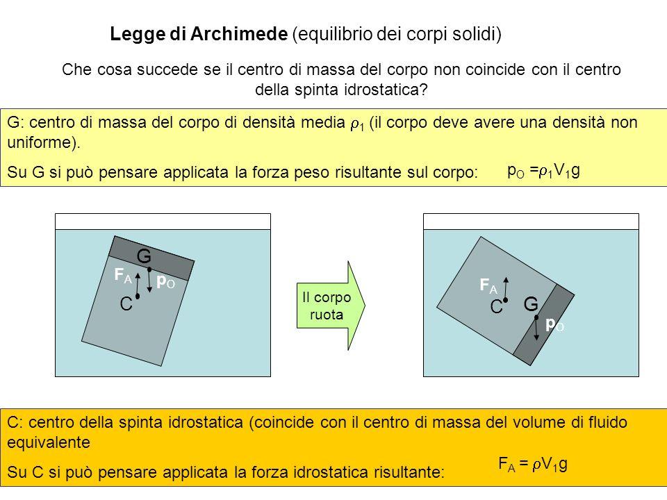 A. Stefanel - F1: Introduzione alla fisica dei fluidi 53 Legge di Archimede (equilibrio dei corpi solidi) Che cosa succede se il centro di massa del c