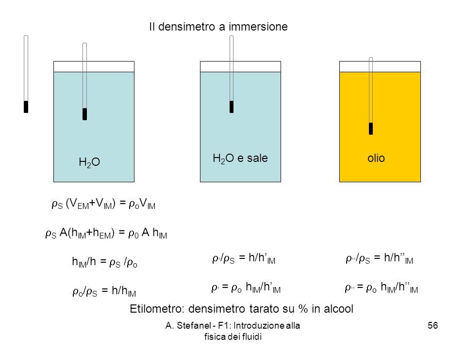 A. Stefanel - F1: Introduzione alla fisica dei fluidi 56 Il densimetro a immersione H2OH2O H 2 O e saleolio S A(h IM +h EM ) = 0 A h IM h IM /h = S /