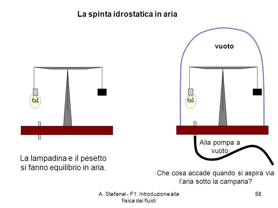 A. Stefanel - F1: Introduzione alla fisica dei fluidi 58 La spinta idrostatica in aria vuoto Alla pompa a vuoto Che cosa accade quando si aspira via l