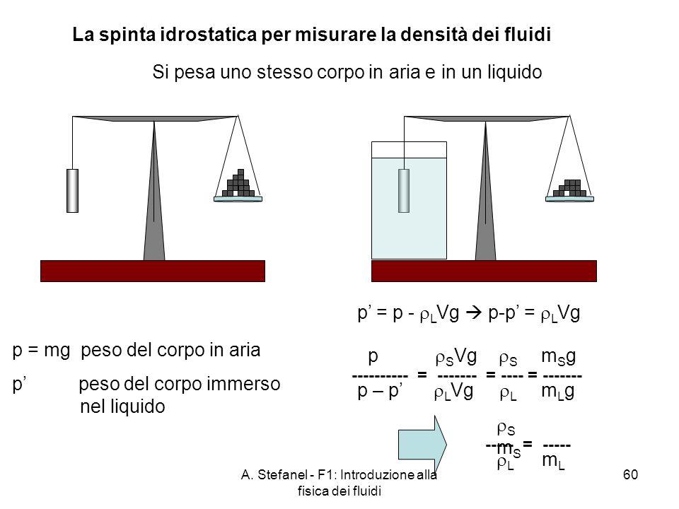 A. Stefanel - F1: Introduzione alla fisica dei fluidi 60 La spinta idrostatica per misurare la densità dei fluidi Si pesa uno stesso corpo in aria e i
