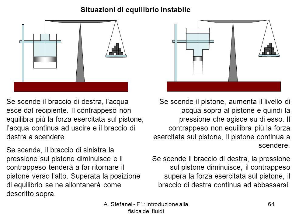 A. Stefanel - F1: Introduzione alla fisica dei fluidi 64 Situazioni di equilibrio instabile Se scende il braccio di destra, lacqua esce dal recipiente