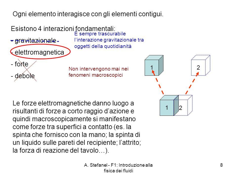 A. Stefanel - F1: Introduzione alla fisica dei fluidi 8 1 2 1 2 Ogni elemento interagisce con gli elementi contigui. Esistono 4 interazioni fondamenta